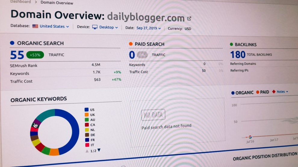 Semrush Report Builder Authority Score